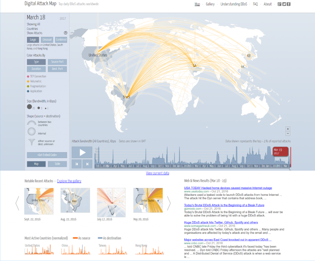 Digital Map – MCYSECN-Maritime Cyber Security News Archive on